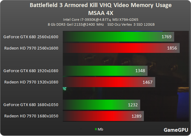 [HARDOCP] R9 280X Provides A Better Gaming Experience Than ... | 624 x 445 png 70kB